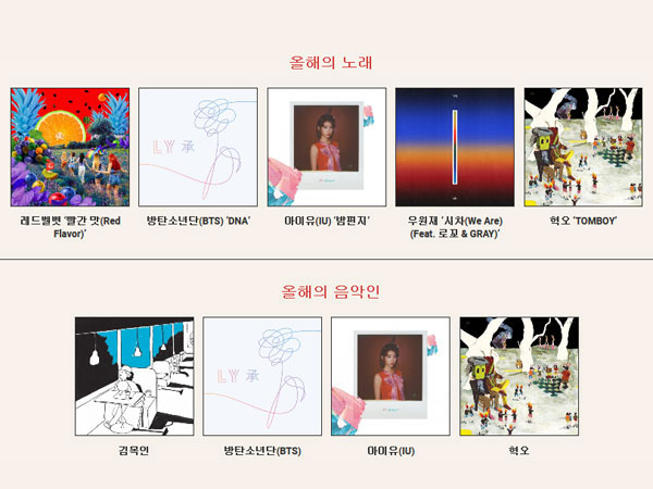 Daftar Lengkap Nominasi Korean Music Awards 2018