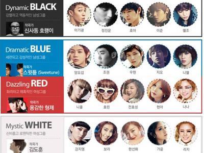 SBS Gayo Daejun Bagi Idola K-Pop Jadi 4 Warna Kelompok