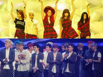 Fans Ngamuk f(x) dan EXO 'Ditarik' dari Program M! Countdown