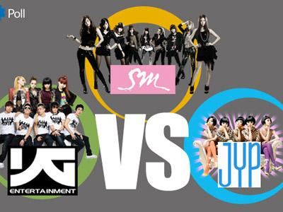 Bagaimana Perbandingan Sistem Training di SM, YG, dan JYP Entertainment?