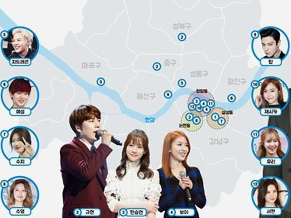 Ini Peringkat Tiga Teratas Idola K-pop Terkaya dengan Usaha Propertinya!