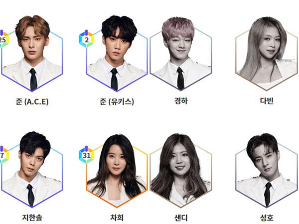 Ini Dia TOP9 Finalis dan 35 Kontestan Pertama yang Tereliminasi dari KBS 'The Unit'