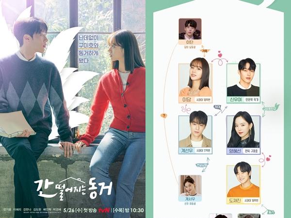 Drama 'My Roommate is Gumiho' Rilis Bagan Hubungan Antar Karakter