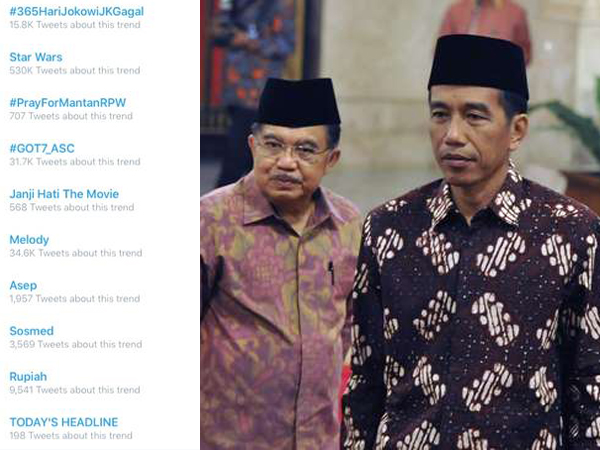 Setahun Masa Jabatan Jokowi-JK, #365HariJokowiJKGagal Jadi Trending Topic!