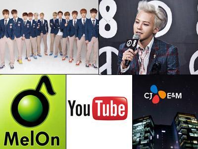 Inilah 10 Brand Paling Berpengaruh di Industri K-Pop