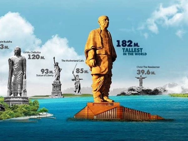 Dua Kali Lipat dari Liberty, Diam-diam India sedang Membangun Patung Terbesar di Dunia!