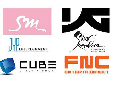 Pelayanan Pajak Nasional Semakin Perketat Pengawasan Terhadap Para Agensi Hiburan Korea!