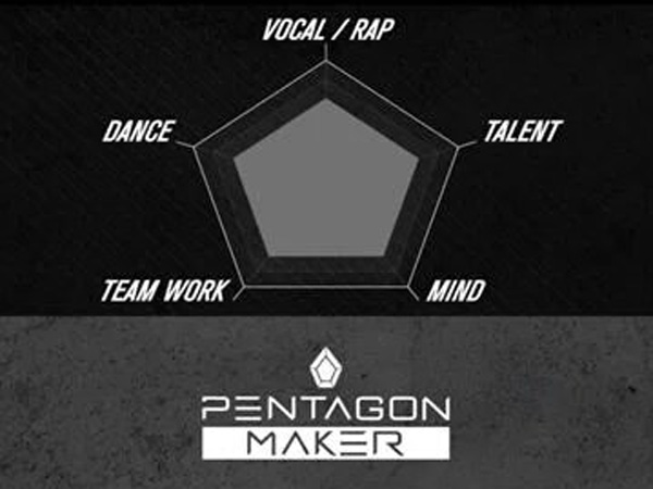 Jelang Tayang, 'Pentagon Maker' Rilis Daftar Nama dan Ranking Para Calon Membernya