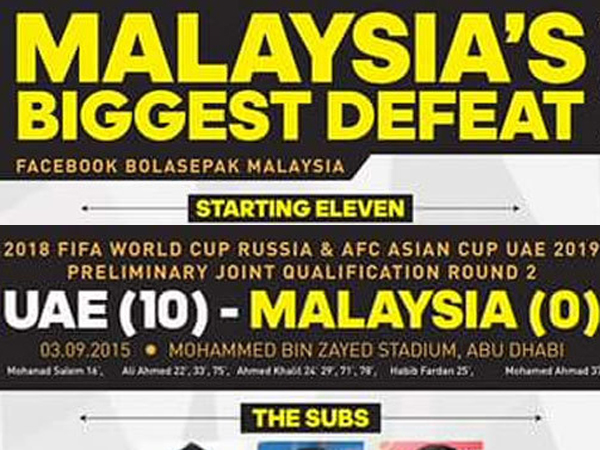 Kalah 10-0 Dari Uni Emirat Arab, Ini Kata Pelatih Malaysia