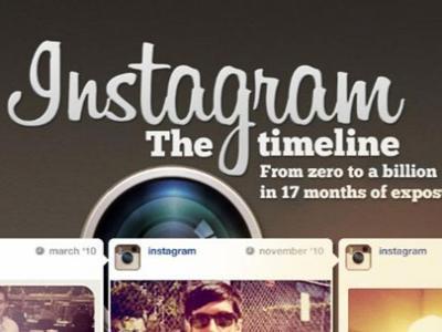 Instagram Bantah Ditinggalkan Pengguna