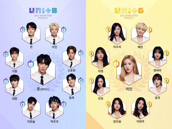 Congrats, Inilah 9 Kontestan Final Boys & Girls yang Siap Debut dari Survival 'The Unit'!