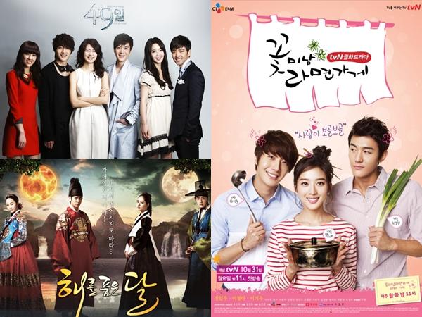 5 Drama Populer Jung Il Woo, Pernah Jadi Malaikat Maut Ganteng