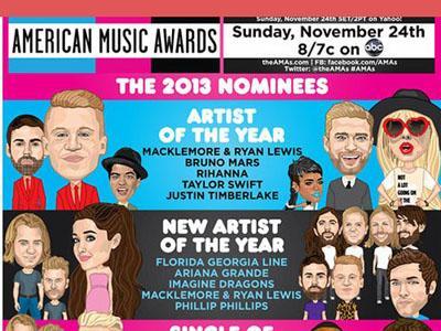 Ini Daftar Lengkap Pemenang American Music Awards 2013!