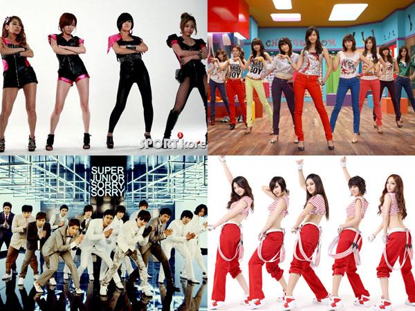 86virus koreografi generasi kpop ketiga