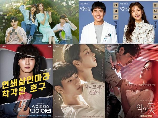 5 Drama Korea Tentang Kesehatan Mental di Tahun 2020