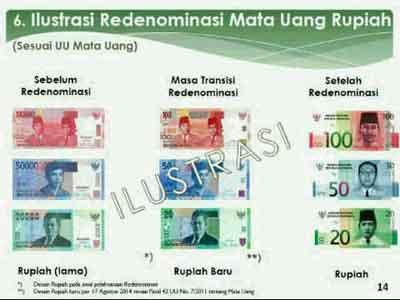 Inilah Ilustrasi Mata Uang Redenominasi Rupiah