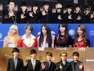 Siapakah Idola K-Pop yang Paling Populer di Berbagai Negara?