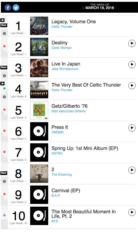 Billboard 3 19