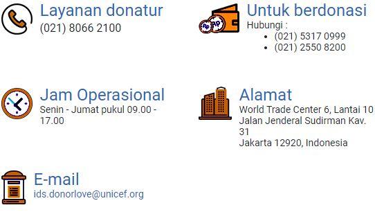 Cara Cara Berhenti Donasi UNICEF